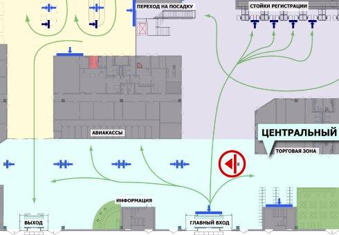 IDMedia Арендовать и разместить Indoor в городе Киев (Киевская область) №199910 схема