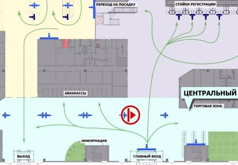 IDMedia Арендовать и разместить Indoor в городе Киев (Киевская область) №199911 схема