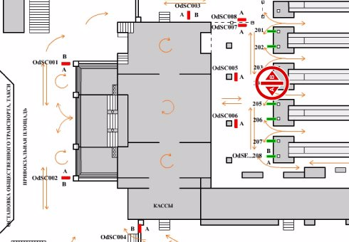 IDMedia Арендовать и разместить Indoor в городе Одесса (Одесская область) №201981 схема
