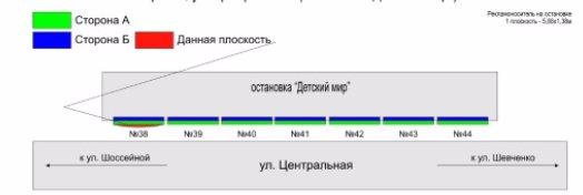 IDMedia Арендовать и разместить Остановку в городе Покровск(Красноармейск) (Донецкая область) №218880 схема