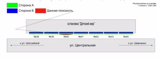 IDMedia Арендовать и разместить Остановку в городе Покровск(Красноармейск) (Донецкая область) №218884 схема