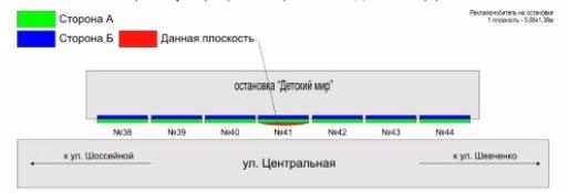 IDMedia Арендовать и разместить Остановку в городе Покровск(Красноармейск) (Донецкая область) №218886 схема
