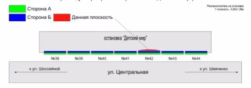 IDMedia Арендовать и разместить Остановку в городе Покровск(Красноармейск) (Донецкая область) №218887 схема
