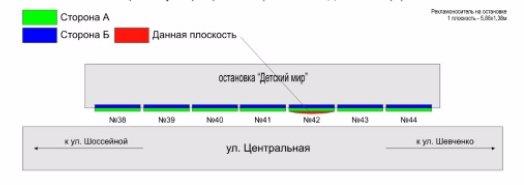 IDMedia Арендовать и разместить Остановку в городе Покровск(Красноармейск) (Донецкая область) №218888 схема