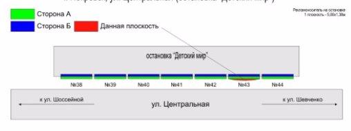 IDMedia Арендовать и разместить Остановку в городе Покровск(Красноармейск) (Донецкая область) №218890 схема