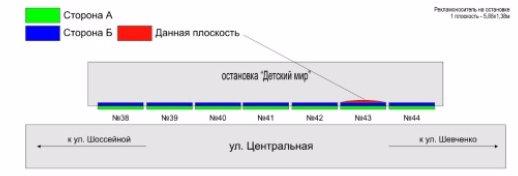 IDMedia Арендовать и разместить Остановку в городе Покровск(Красноармейск) (Донецкая область) №218891 схема