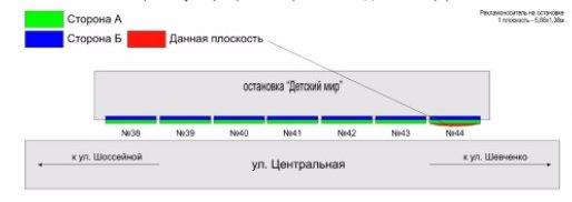 IDMedia Арендовать и разместить Остановку в городе Покровск(Красноармейск) (Донецкая область) №218892 схема