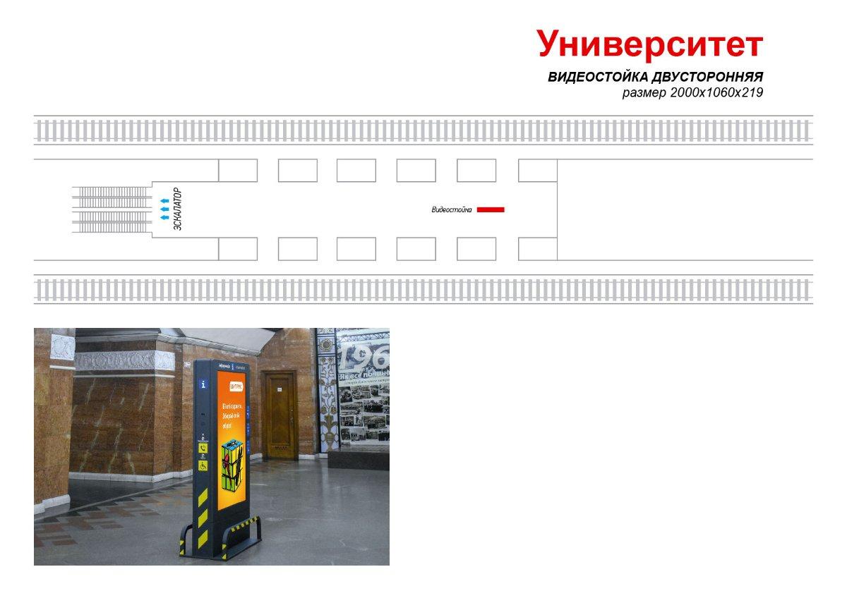 Метро Digital №238965 в городе Киев (Киевская область), размещение наружной рекламы, IDMedia-аренда по самым низким ценам!