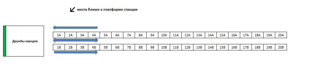 IDMedia Наружная реклама в городе Киев (Киевская область), Метро в городе Киев №242764 схема