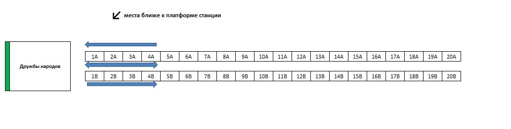 IDMedia Наружная реклама в городе Киев (Киевская область), Метро в городе Киев №242771 схема